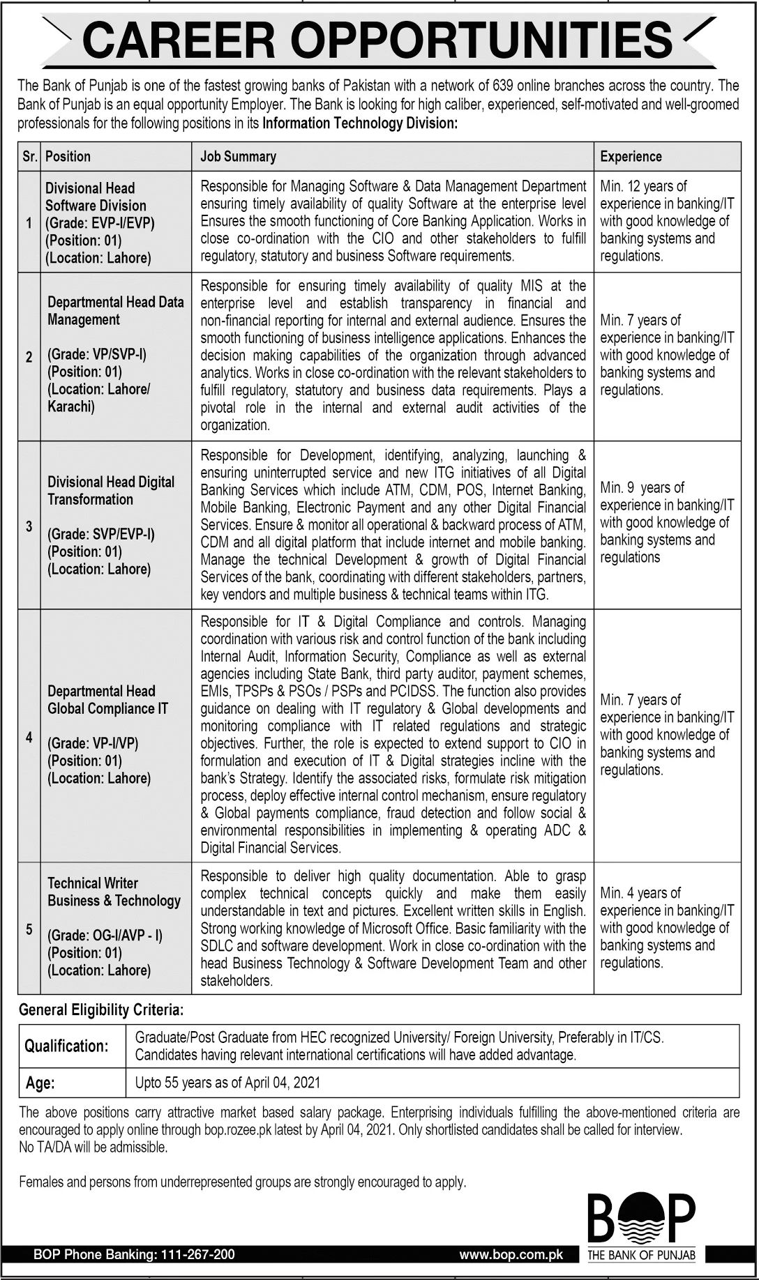 Bank of Punjab Jobs March 2021