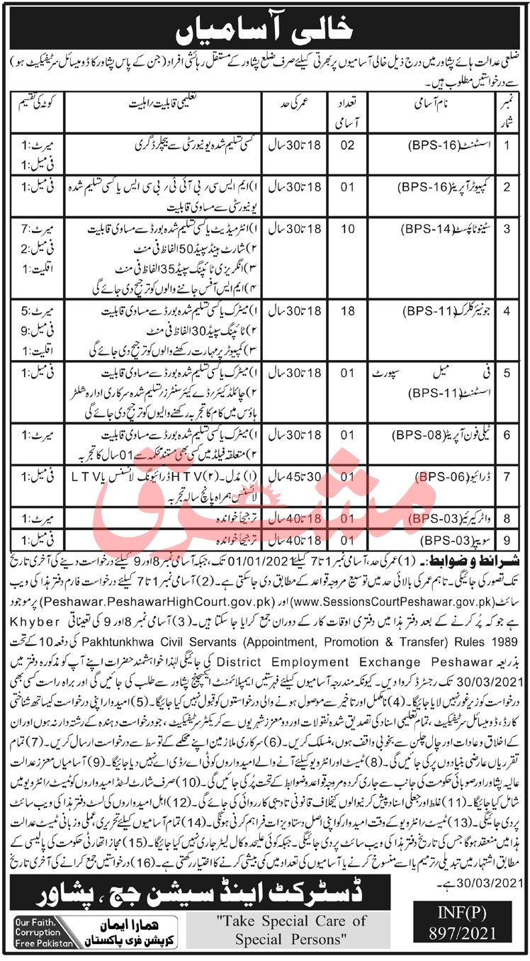 District and Session Court Jobs Feb 2021