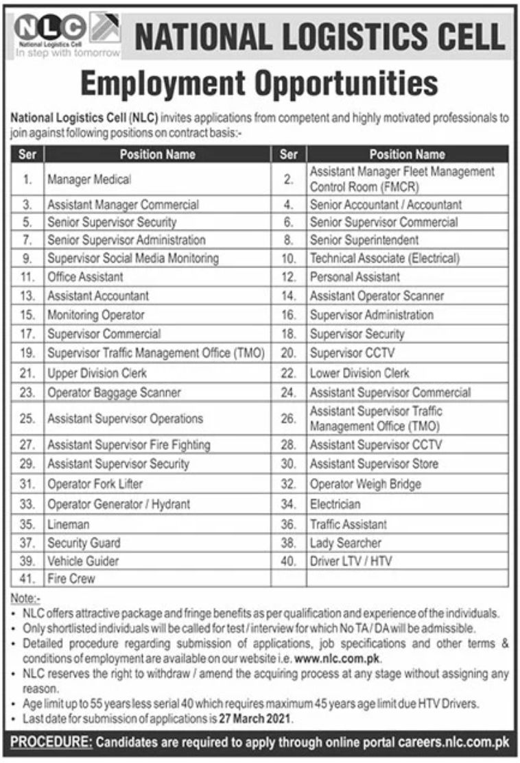 National Logistic Cell NLC Jobs March 2021 Latest