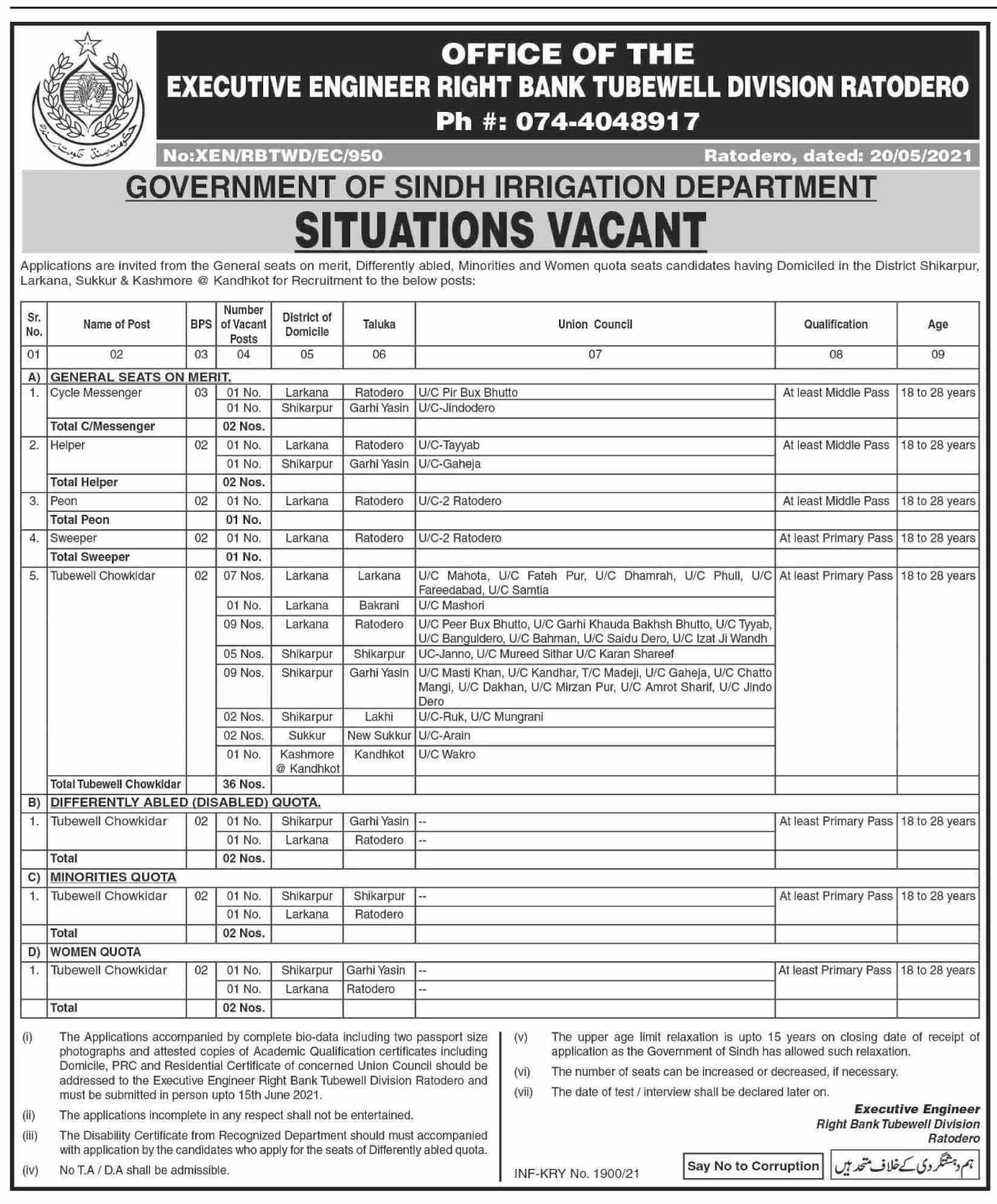 Govt of Sindh Irrigation Department Jobs May 2021