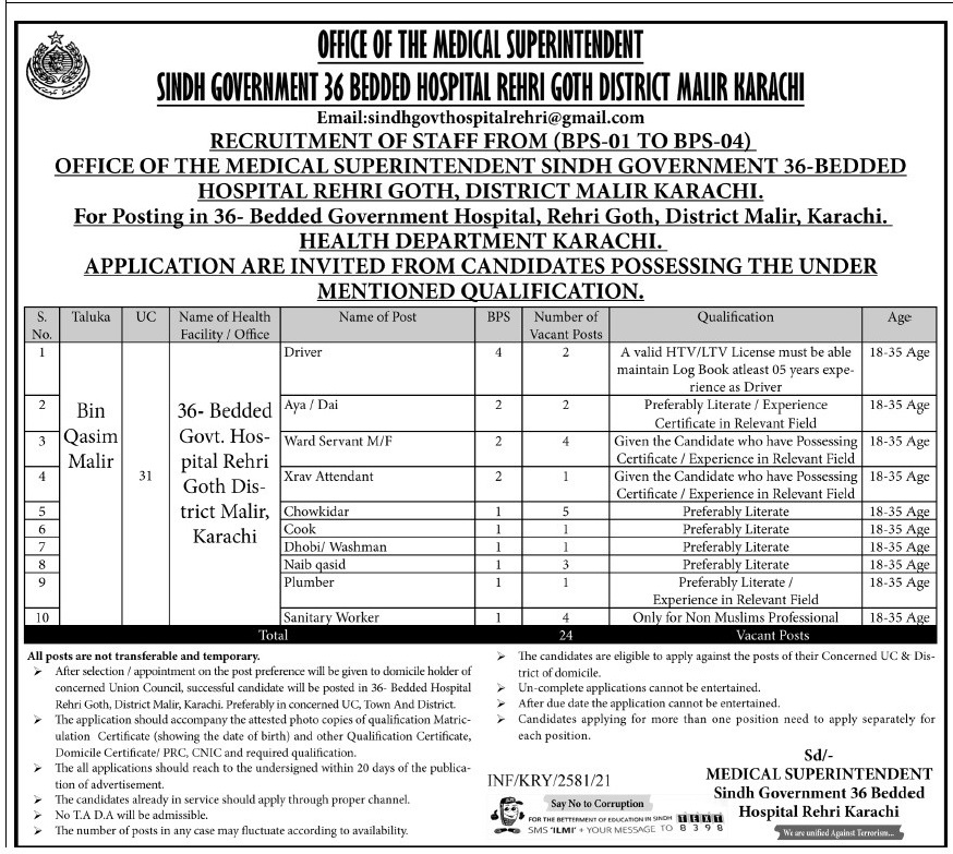 Health Department Sindh Government Jobs June 2021