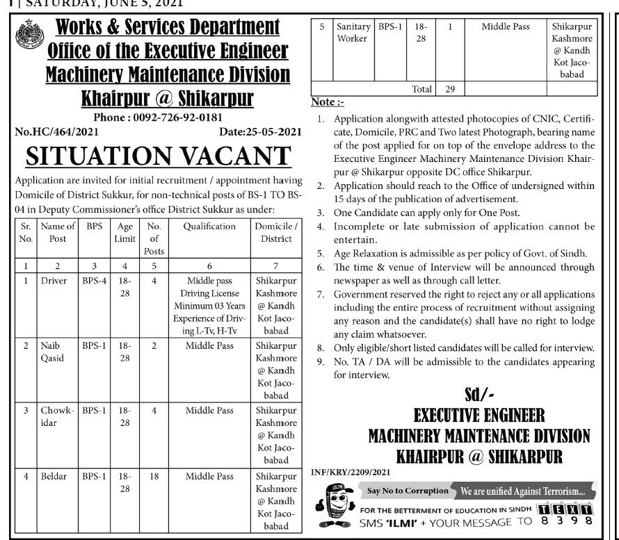 Sindh Works and Services Department Jobs June 2021